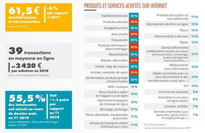 Sites e-commerce, misez sur la fidélisation client !