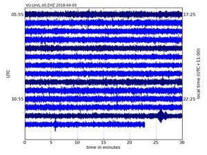 Ambae - émissions de cendres du 10.04.2018 / 16h30 et drumplot du jour - webcam et sismo VGO - un clic pour agrandir