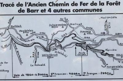 Circuit de l'ex-chemin de fer de la forêt syndicale de Barr et quatre autres communes