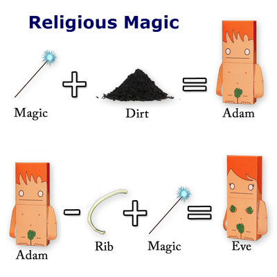 Argumenter face aux croyants ?