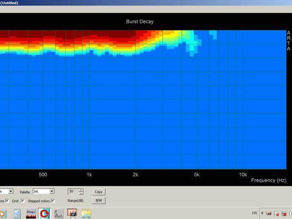 Mesures effectuées sur le grave-médium filtrage HQ et HP dans l'enceinte finie.
