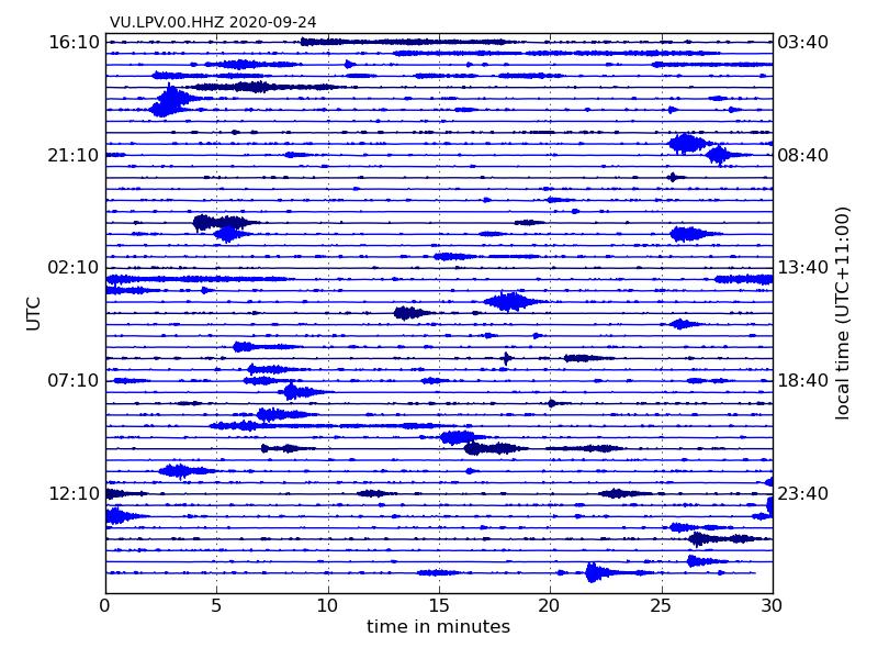 Lopevi Volcan - sismicité du 24.09.2020 - Doc. VGO drumplot