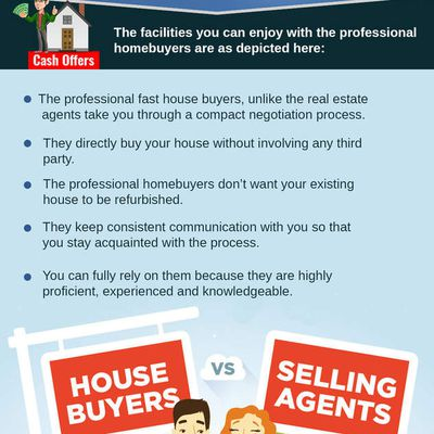 Sell your house fast with the professional fast house buyers