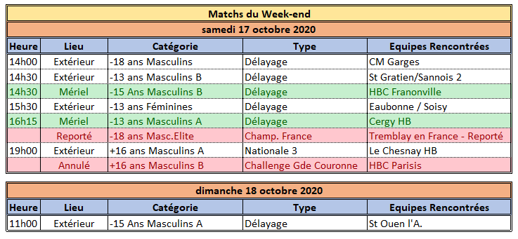 Week-end du 17/18 Octobre 2020
