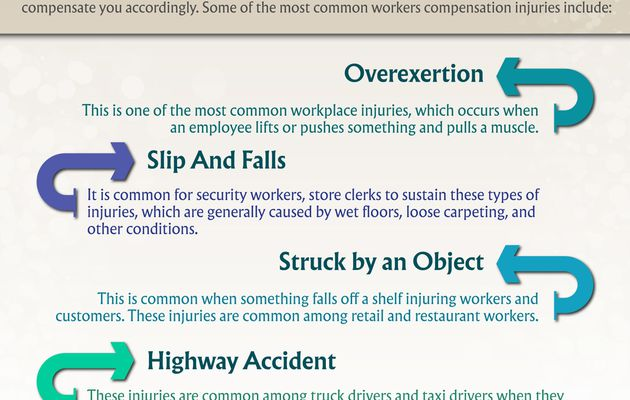 Most Common Workers Compensation Injuries in Los Angeles