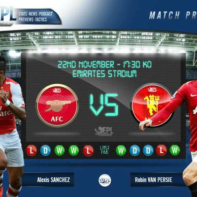 What's Your Prediction For Arsenal vs Manchester United Clash Today?