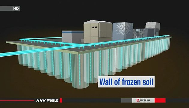 NRA worried about icewall