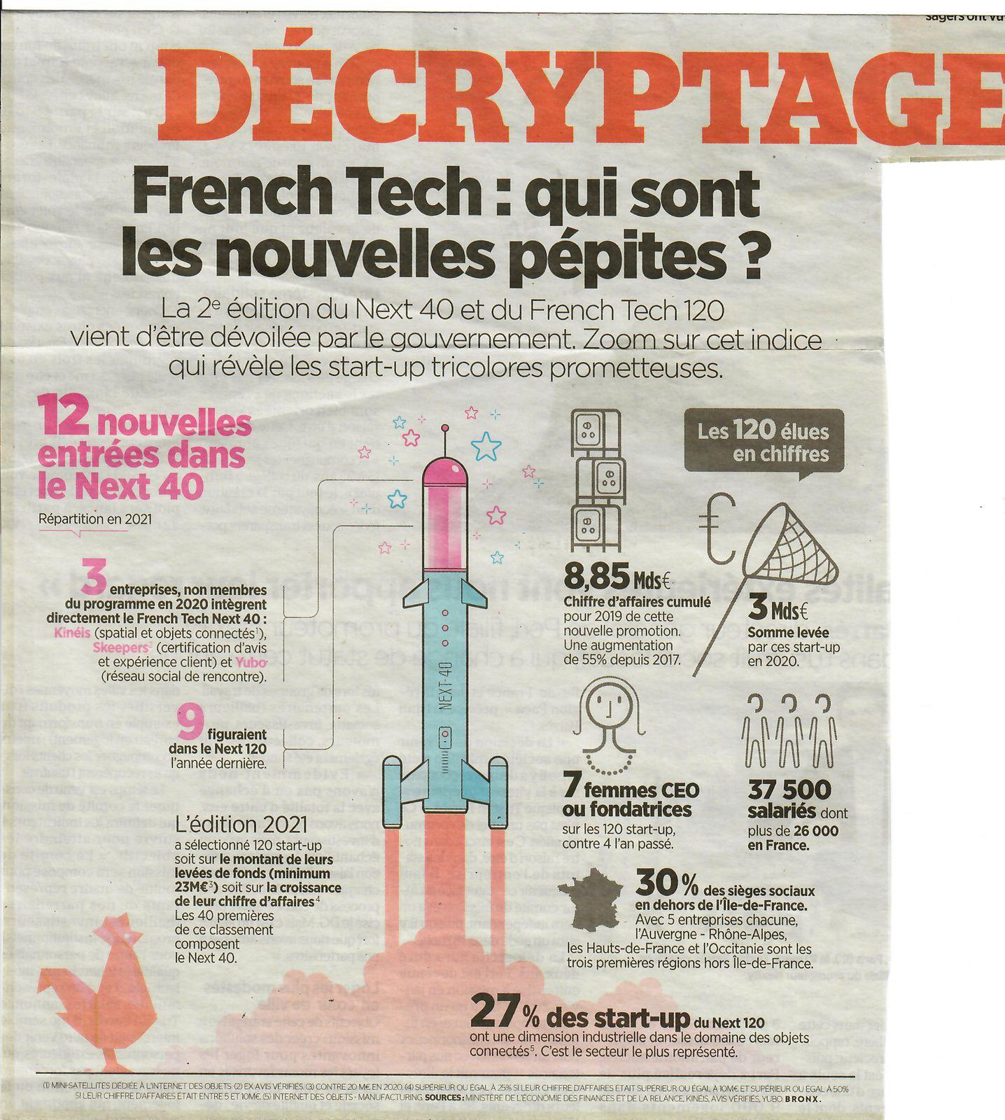 Vu et lu dans Le Parisien Eco du 15/03/21