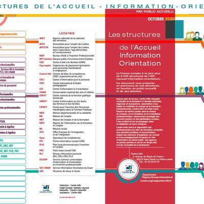 Réseaux d'informations sur l'orientation, la formation professionnelle et l'emploi