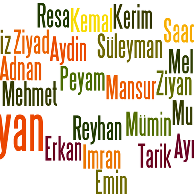 Top 100 prénoms turcs garçons originaux et moderne