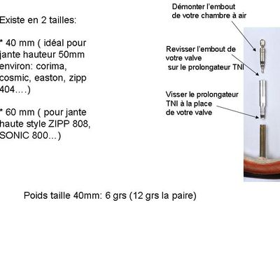 Prolongateurs de valves 28mm, 40mm et 60mm