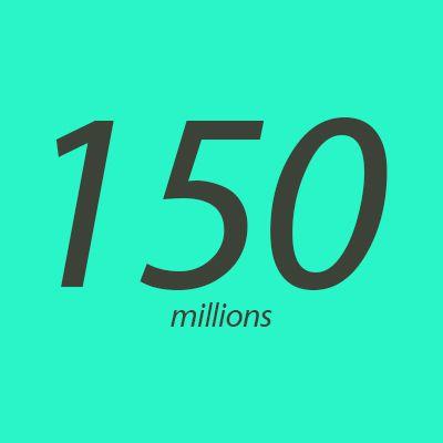Le chiffre de la semaine : 150 millions par jour sur TikTok