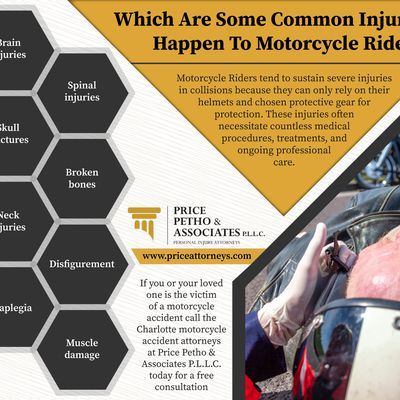 Which Are Some Common Injuries Happen To Motorcycle Riders?