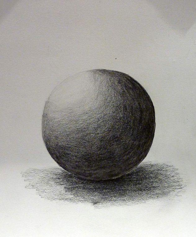 Etudes d'une sphère, mines graphites