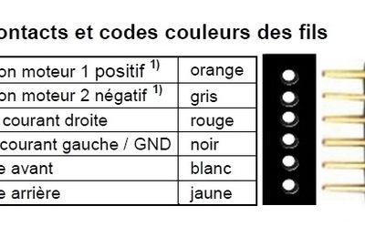 Les différentes prises (broches) des décodeurs de locomotives pour les trains miniatures normes Nem 651, 652 , 658, 660 et 662
