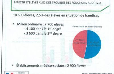 Les chiffres du ministère
