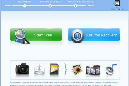 How to Recover Photos from CF Card