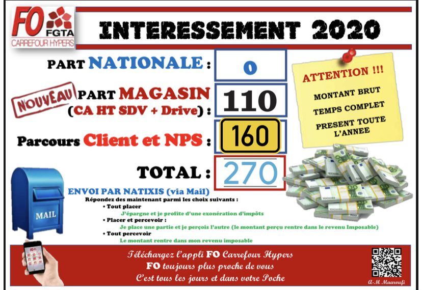 INTERESSEMENT 2020 a Carrefour Annecy