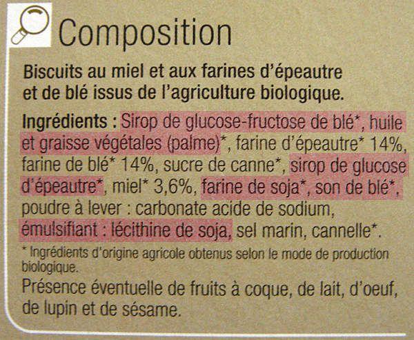 Le sirop de glucose, un danger pour la santé !?