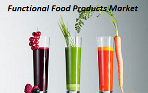 Functional Food Products Market - Growth, Proposition, Trends & Forecasts (2018-2025)