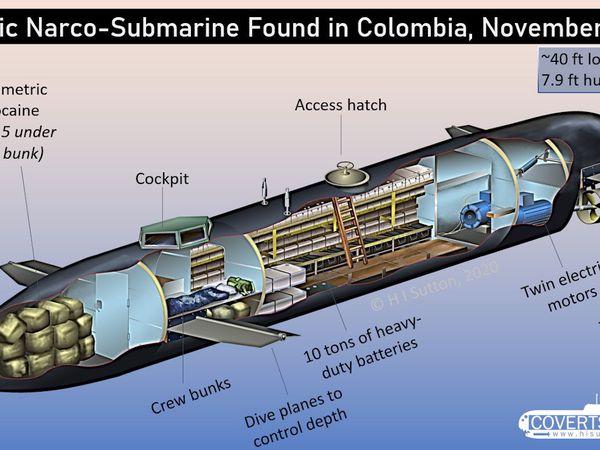 """Transition écologique : Les """"narcos"""" Colombiens se mettent - eux aussi - à l'électrique !"""