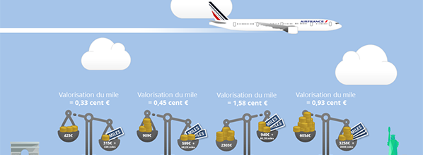 Comprendre le fonctionnement du Miles and Cash de Flying Blue