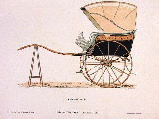 Quelques modèles  de charrettes anglaises présentées dans le guide du carrossier.1880-1910
