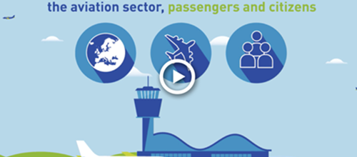 Delivering benefits for European passengers