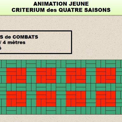 ANIMATIONS JEUNES - 3ème rendez vous (dernier de la saison 2017) le 15 Avril à Aire sur l'Adour.