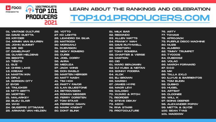 Tiësto number 10  1001tracklists - The Top 101 Producers 2021, dj, festival, club