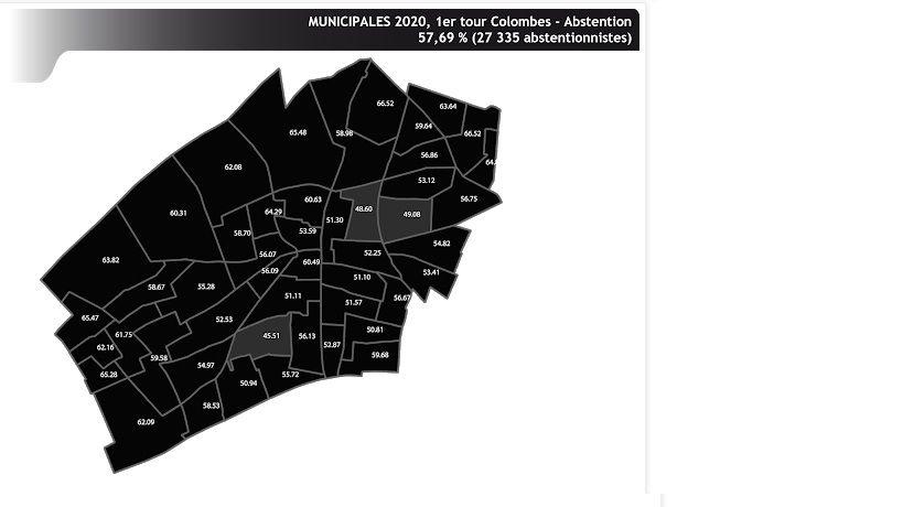 Municipale Colombes : il n'y aura pas de 3ème tour mais un 3ème Mandat pour Nicole GOUETA ?
