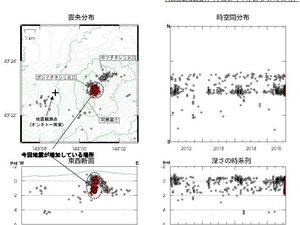 Meakandake - fumaroles and seismic swarm of 28.07.2015 - Doc. JMA - a click to enlarge