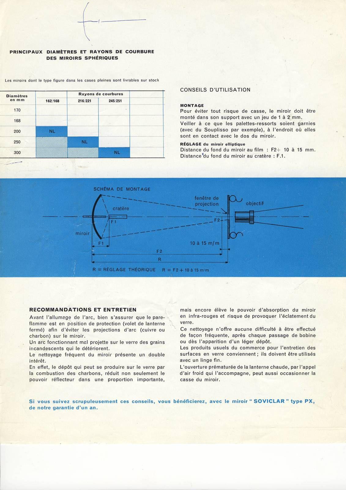 Le SOVICLAR - Miroir elliptique et sphérique pour projection cinématographique