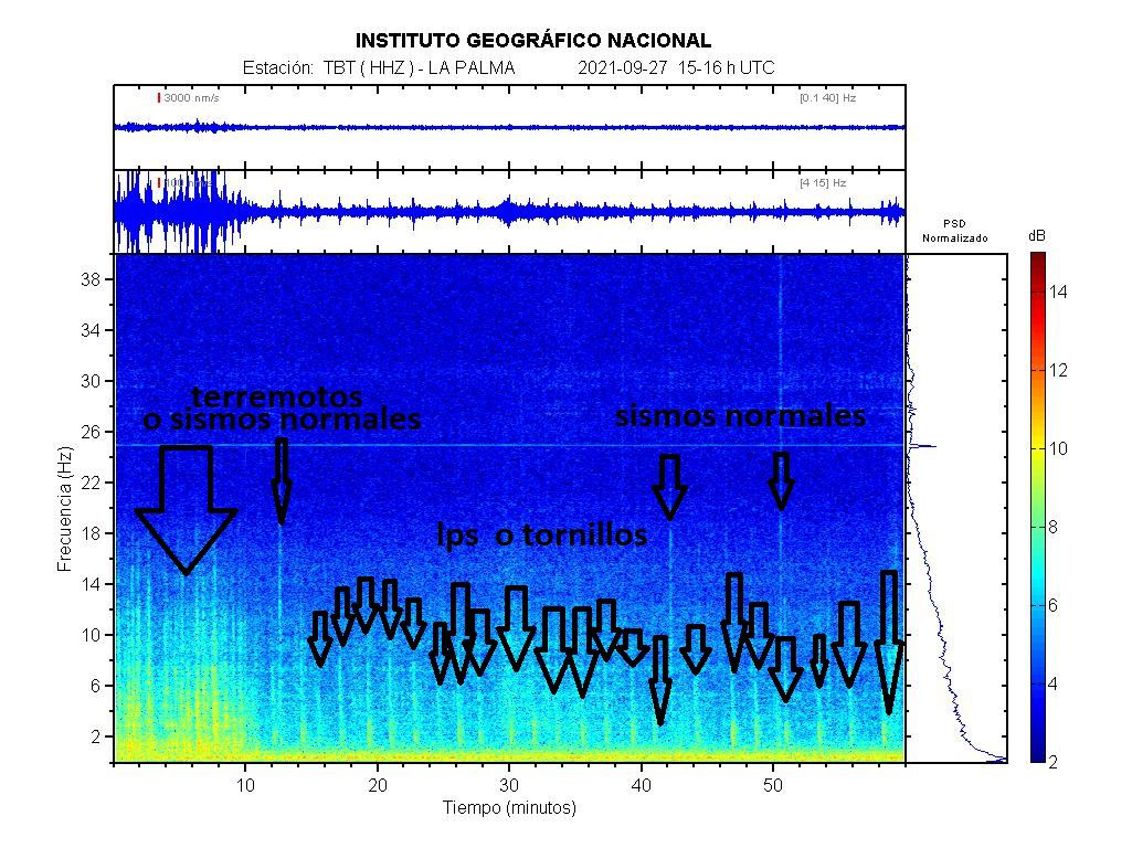 La Palma / Cumbre Vieja - sismo. showing tornillo-type earthquakes - Doc. IGN 09/27/2021 / 3:16 p.m.