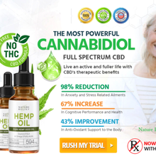 Nature Relief CBD Oil Canada : Reviews, How To Use Nature Relief CBD Oil?, How Dost It Work?, Ingredients, Price & Purchase!
