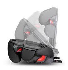 Systèmes de sièges auto gonflables, pliables : qu'existe-t-il vraiment pour les voyages ?
