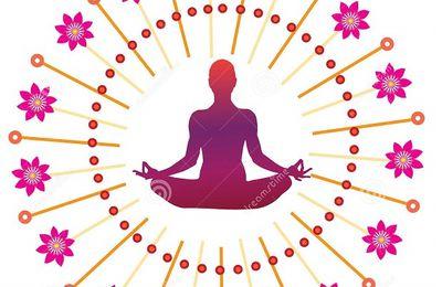 Posture et protocole de méditation