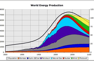 IEA Report - World Energy Outlook Special Report 2013 - Redrawing the Energy Climate Map - Dare to ber better ? OK !