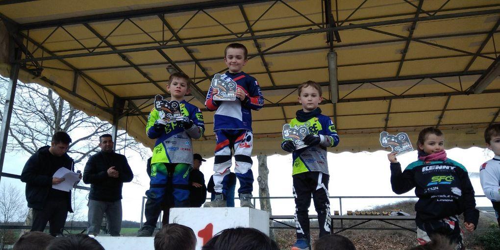 Résultats de la 3e manche de la Coupe D'Auvergne à Yzeure