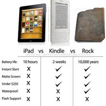 iPad vs Kindle vs Rock