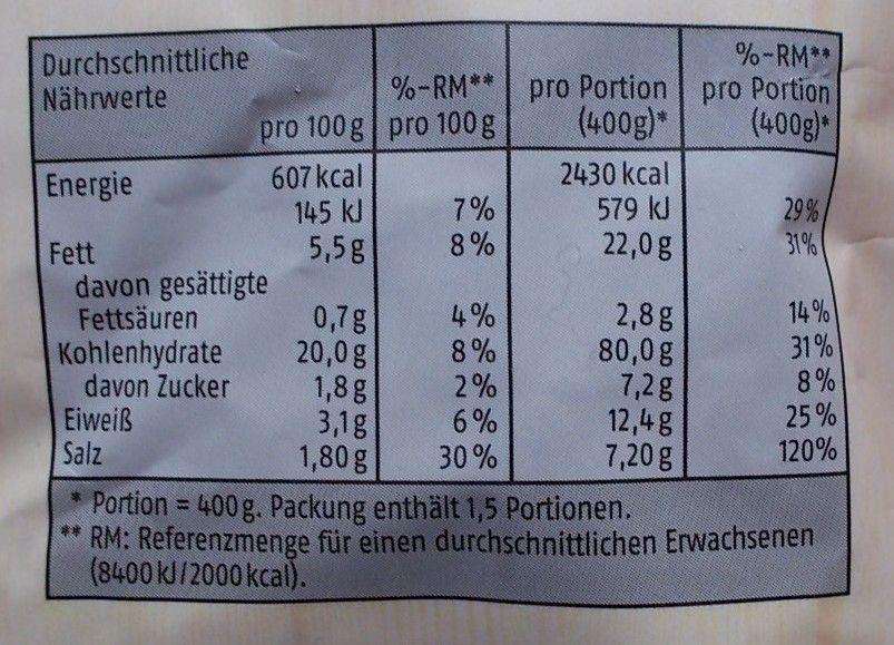 Penny Almtaler Tiroler Gröstl mit Vorderschinken und Zwiebeln