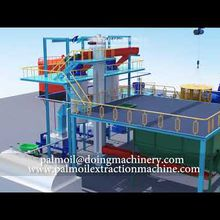 1–5TPD mini palm oil mill plant of Doing Company