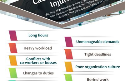 Causes Of Stress-related Injuries At Work