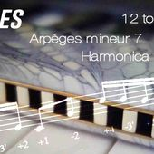 Exercices - Arpèges mineur 7 - Tonalité de Do - transposable (Musescore)
