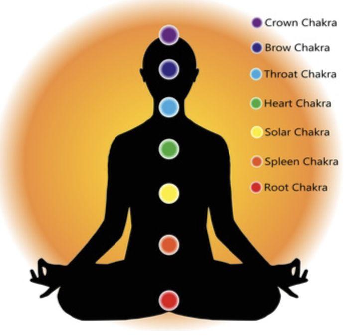 Ra Ma Da Sa méditation-Qigong