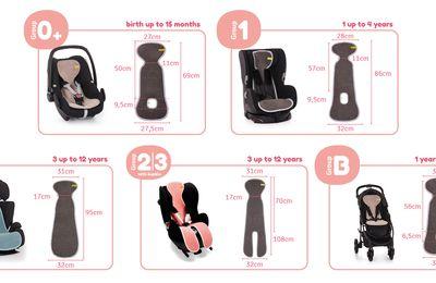 Réduire la transpiration des enfant en siège-auto : Aeromoov, Besafe, Voksi, Axkid, Bébé Folie...