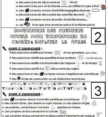 Organisation du classeur des élèves