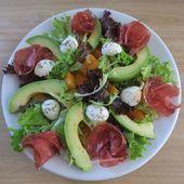 Salade au melon, avocat, coppa et mozzarella - auxdelicesdemanue