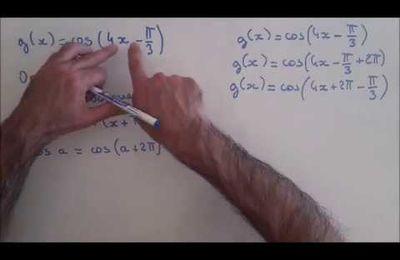 Comment trouver la période d'une fonction trigonométrique?