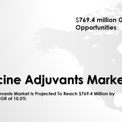 Vaccine Adjuvants Market  To Reach USD 769.4 Million by 2021 – Increasing Investment In vaccine immunization